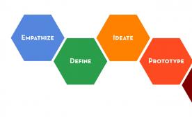 Le design thinking en bibliothèque
